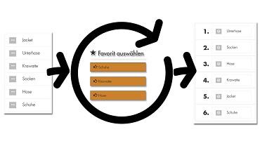 Eine auswahlbasierte Methode zur Rangreihung - Choicing (von Benjamin Erhardt)