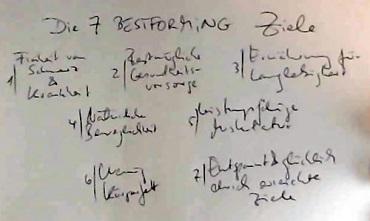 BESTFORMING - 7 Ziele, um 110 Jahre alt zu werden (von Benjamin Erhardt)
